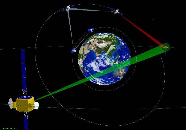 laser communication Satellite internet startup teledesic corp failed in the late 1990s largely due to technical setbacks but one of its key vendors—a small german supplier of laser.